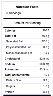 Coconut-Blueberry-Muffins-Nutrition-Facts.png